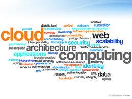 Cloud Marketing Hype 2012