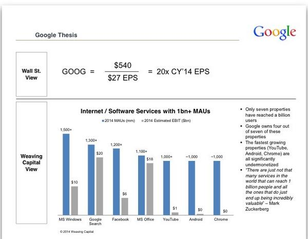 google_one_billion_subscriber_sites